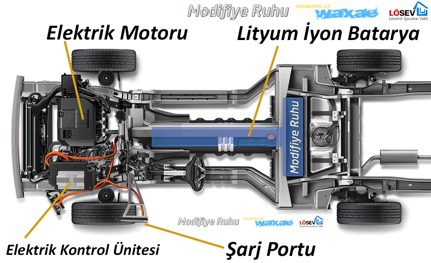 elektrikli-otomobil-motor-yapısı